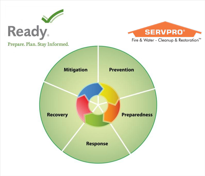 General SERVPRO makes National Preparedness Month Easy: Make Your Emergency Plan With SERVPRO